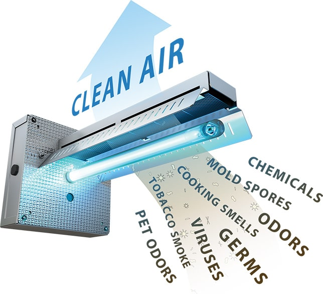 UV Air Sanitizer In Austin, Hutto, Round Rock, TX, And Surrounding Areas
